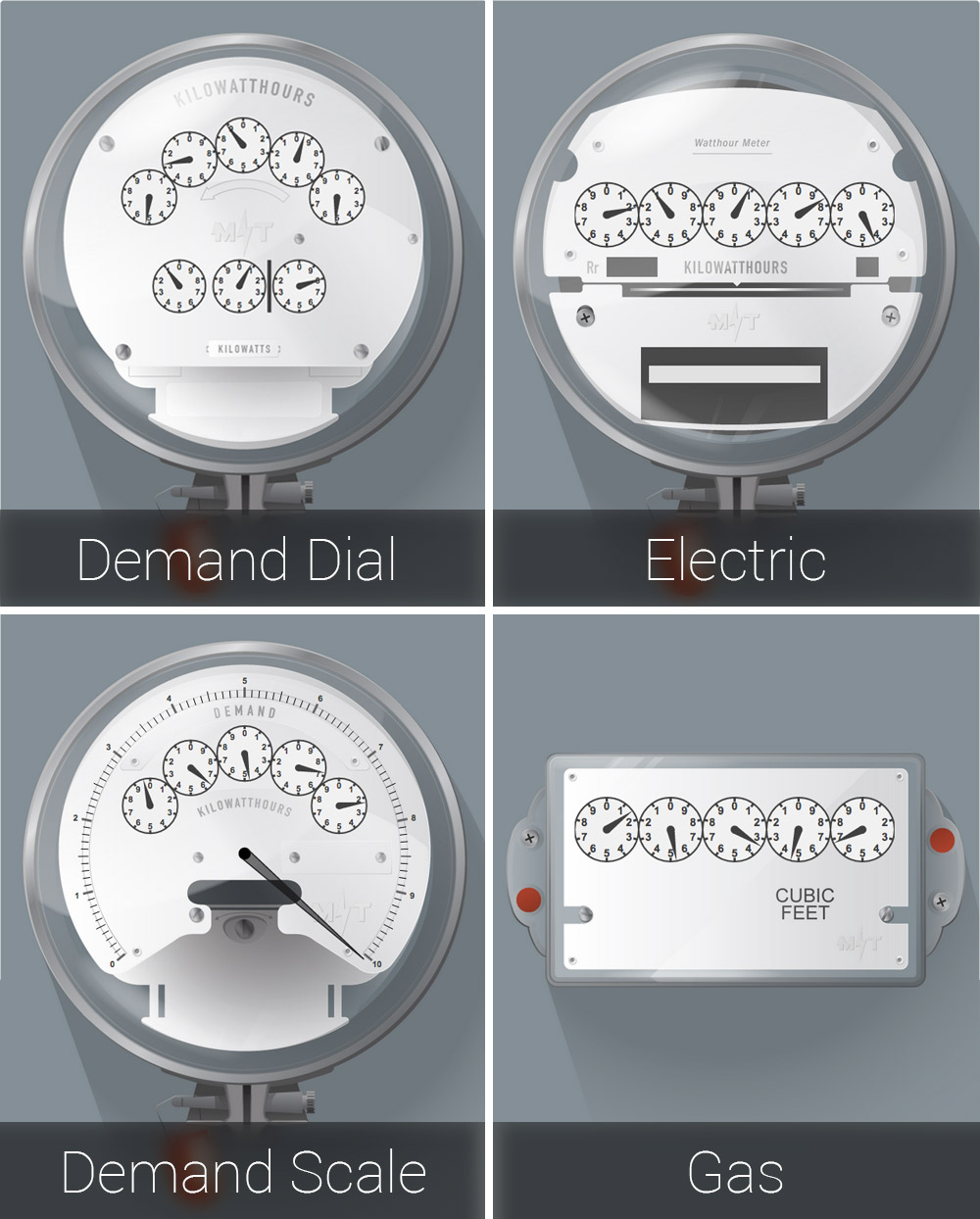 Electric Meter Quiz Electricity And Magnetism Proprofs Pictures Of